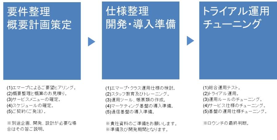 20150815_ECLASS-Step