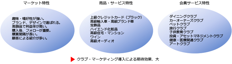 20131001_BR_expect1